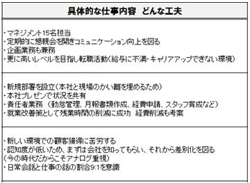 職務分析シート・具体的な仕事内容