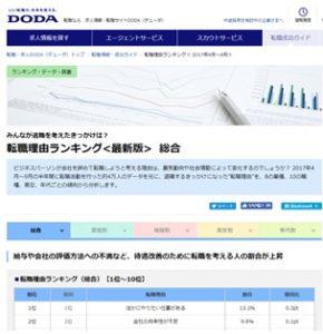 DODAの転職理由ランキング