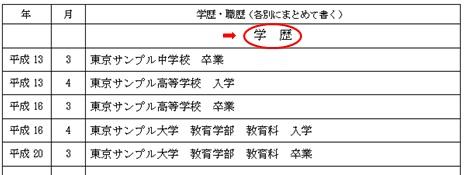 履歴書・学歴