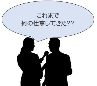 面接の質問対策・職務内容