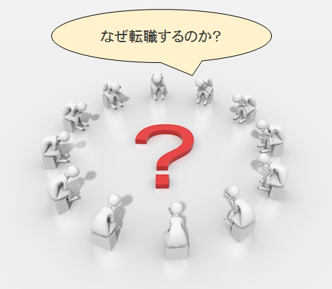 面接の質問対策・転職理由