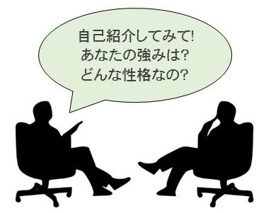 面接の質問対策・自己紹介・自己PR