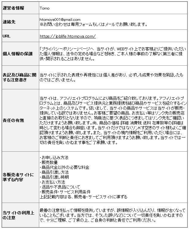 JOBLIFEの特定商法表記